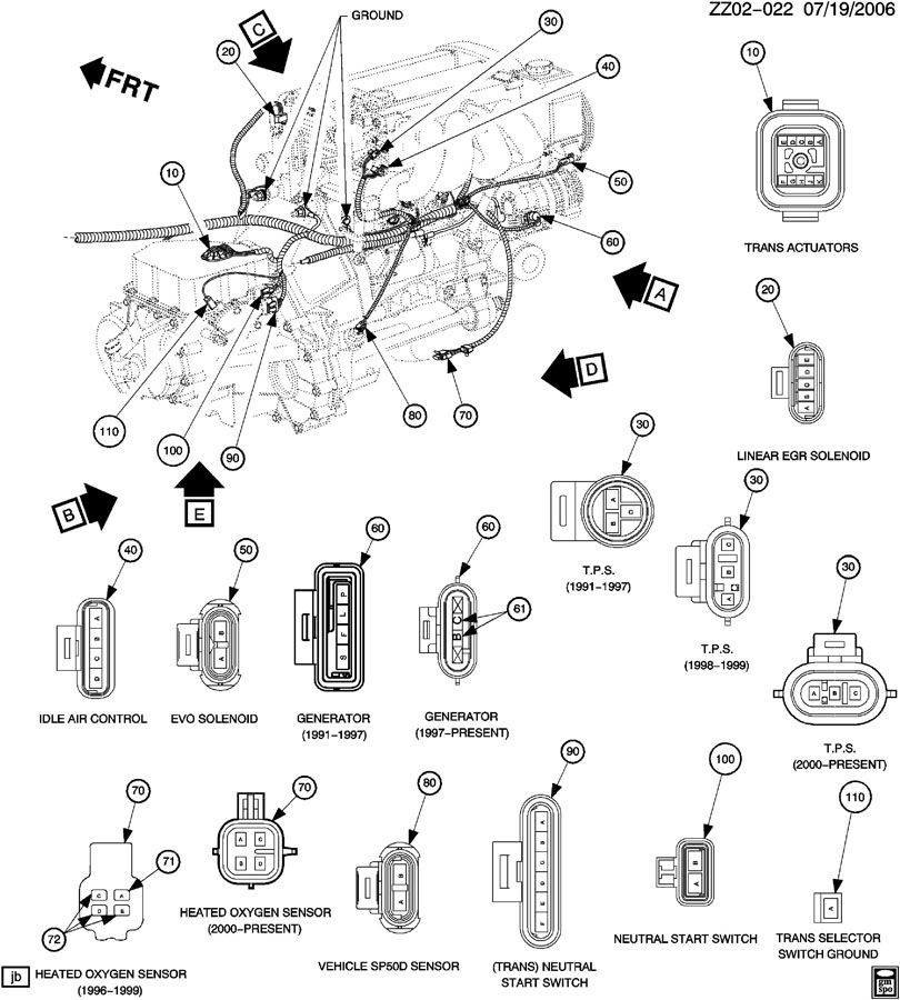 1996 Saturn Sl2 Engine Diagram - Wiring Diagrams Allelaariela