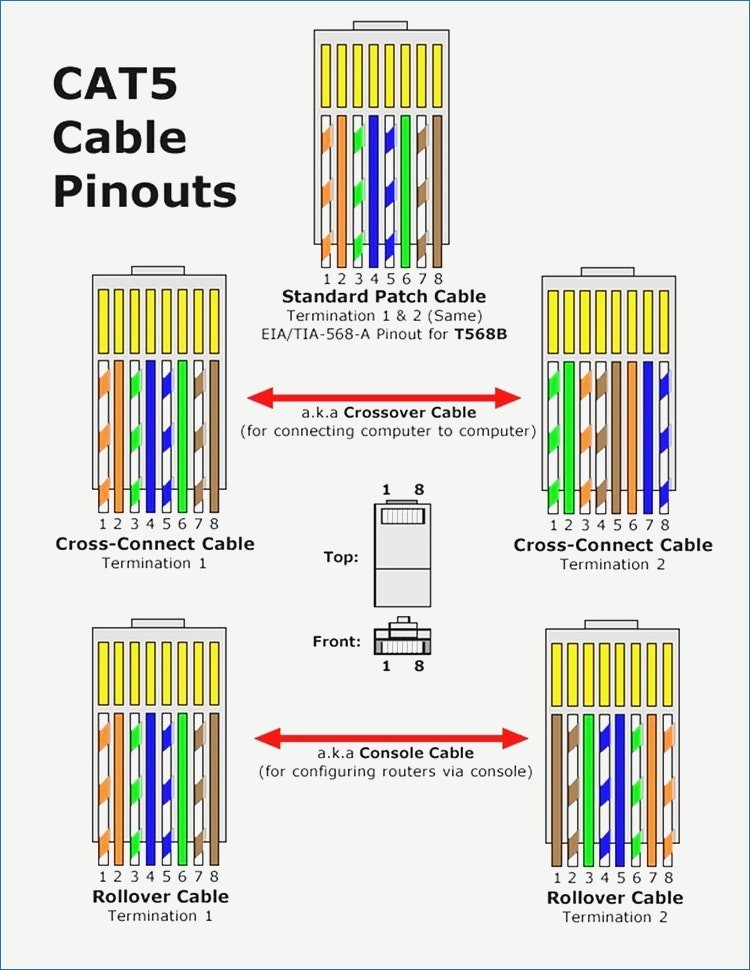 category 5e cable wiring diagram bn 0449  cat 6 ethernet cable wiring diagram on cat 5 crossover  cat 6 ethernet cable wiring diagram on