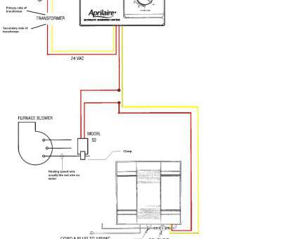 Ob 0438 1985 Jeep Cj7 Wiring Diagram Http Wwwjustanswercom Jeep 2pon01985 Wiring Diagram