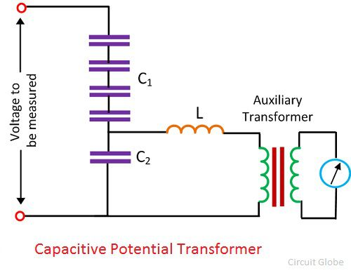 Phenomenal What Is Capacitive Voltage Transformer Cvt Definition Need Wiring Cloud Licukaidewilluminateatxorg