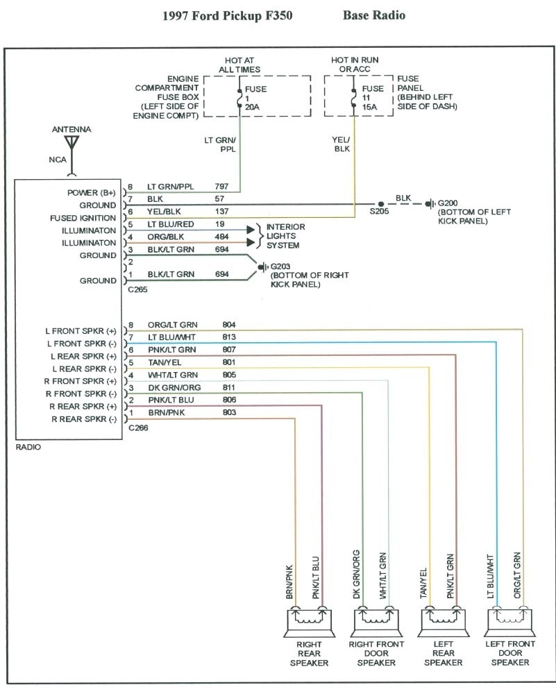 1995 ford f 150 radio wiring diagram | stumble wiring diagram value |  stumble.puntoceramichemodica.it  puntoceramichemodica.it