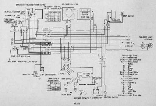 Oa 8456 Honda Sl175 Wiring Diagram Wiring Diagram