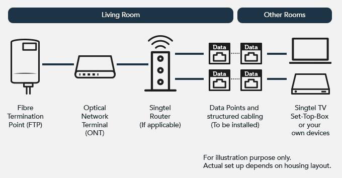 [ZHKZ_3066]  ZO_0652] Wired Broadband Diagram Free Diagram | Broadband Wiring Diagram |  | Bupi Mimig Gue45 Umng Mohammedshrine Librar Wiring 101