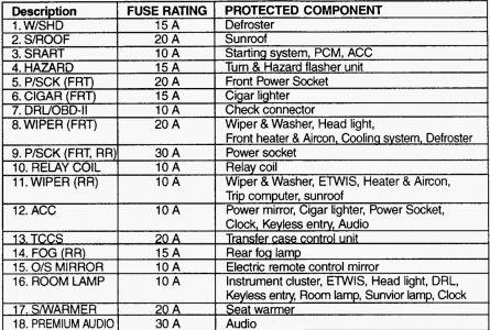 2002 saab 9 3 headlight wiring diagram kn 4393  03 kia optima wiring diagram schematic wiring  03 kia optima wiring diagram schematic