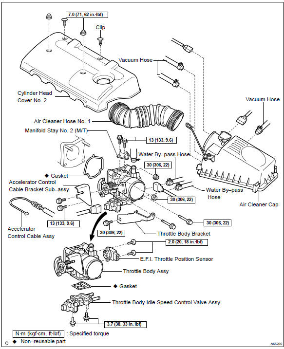 Swell Position Of Parts In Body Toyota Corolla 2004 Wiring Diagram Data Wiring Cloud Inklaidewilluminateatxorg