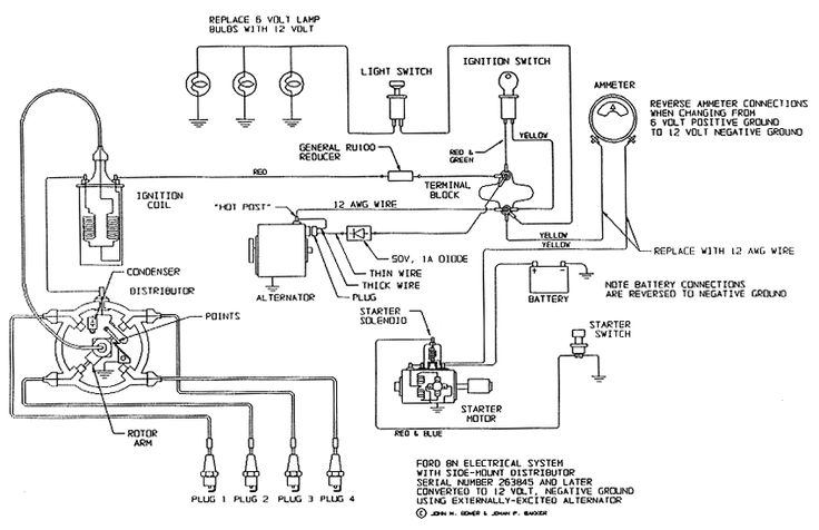 ford 600 wiring harness - wiring diagram export harsh-bitter -  harsh-bitter.congressosifo2018.it  congressosifo2018.it