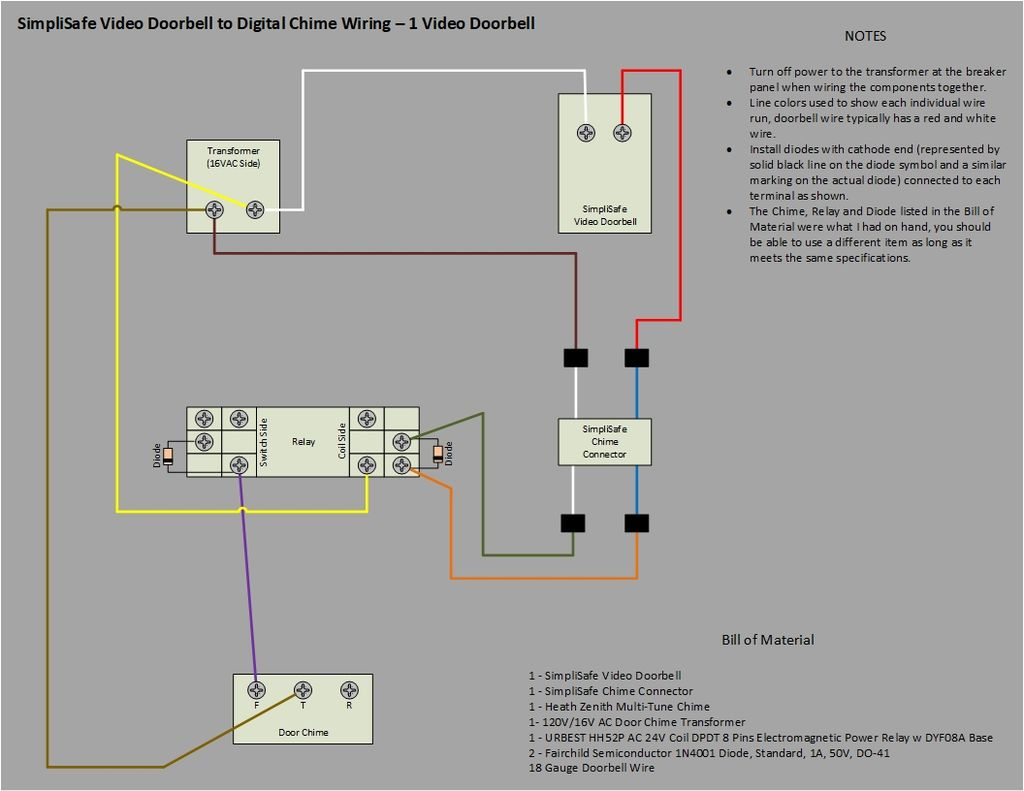 KH_8275] Doorbell Two Chimes Wiring Diagram Also Doorbell Two Chimes WiringHabi Inrebe Mohammedshrine Librar Wiring 101