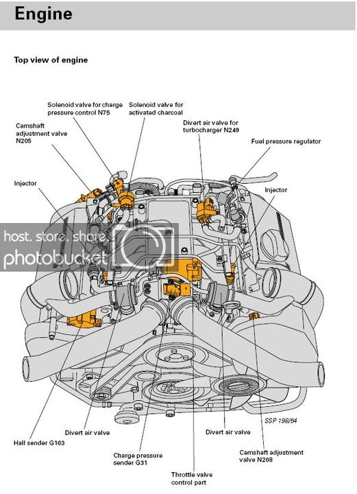 Audi S4 Engine Diagram - wiring diagram solid-world -  solid-world.hoteloctavia.it | Audi S4 2 7t Engine Diagram |  | hoteloctavia.it