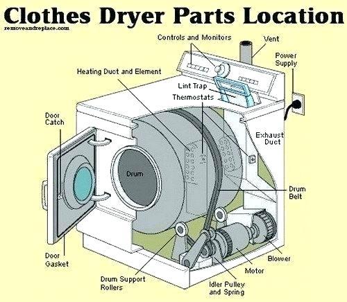 Fantastic Admiral Dryer Parts Near Me Belt Ade7000Ayw Aed4675Yq1 Wiring Diagram Wiring Cloud Staixaidewilluminateatxorg