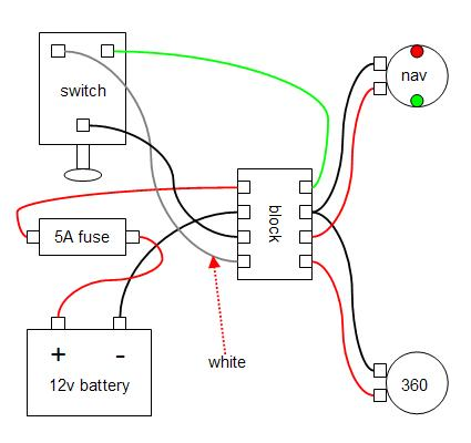 TB_5025] Simple Boat Light Wiring Diagram Free DiagramUltr Tivexi Mohammedshrine Librar Wiring 101