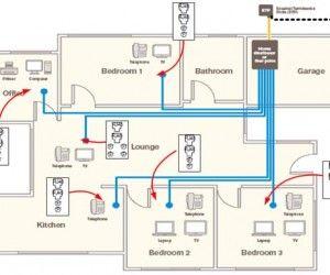 Magnificent Electrical Wiring Home Wiring Diagram Wiring Cloud Xempagosophoxytasticioscodnessplanboapumohammedshrineorg