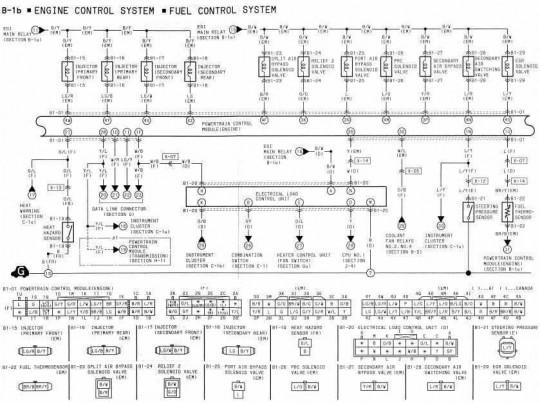 Sc 2972 1991 Rx7 Engine Diagram