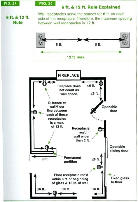 gfci wiring diagrams with garage wm 8519  gfci wiring diagram series free diagram  wm 8519  gfci wiring diagram series