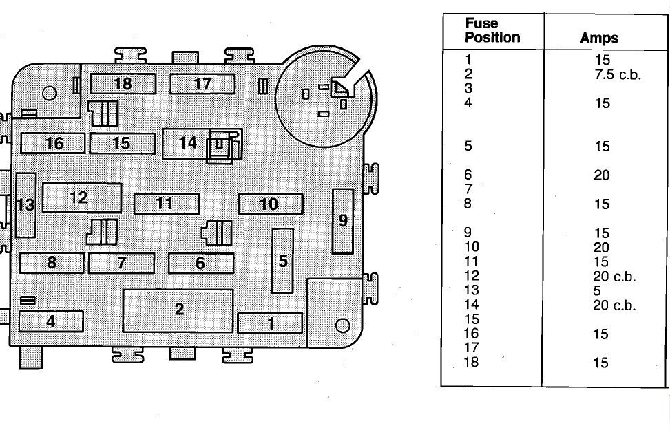 Strange 1989 Ford Van Fuse Panel Diagram Wiring Diagram Data Wiring Cloud Inklaidewilluminateatxorg