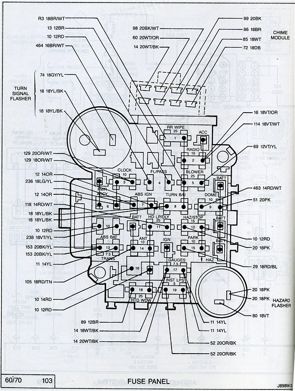 Fantastic 1989 Jeep Comanche Fuse Panel Diagram Wiring Diagram Database Wiring Cloud Itislusmarecoveryedborg