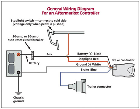 electric brake controller wiring diagram ew 3862  brake control wiring diagram wiring diagram  brake control wiring diagram wiring diagram