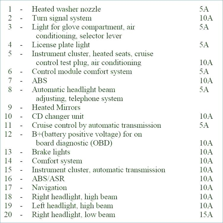 BG_8740] 2004 Passat Fuse Diagram Download DiagramAtolo Usnes Adit None Stica Hapolo Mohammedshrine Librar Wiring 101