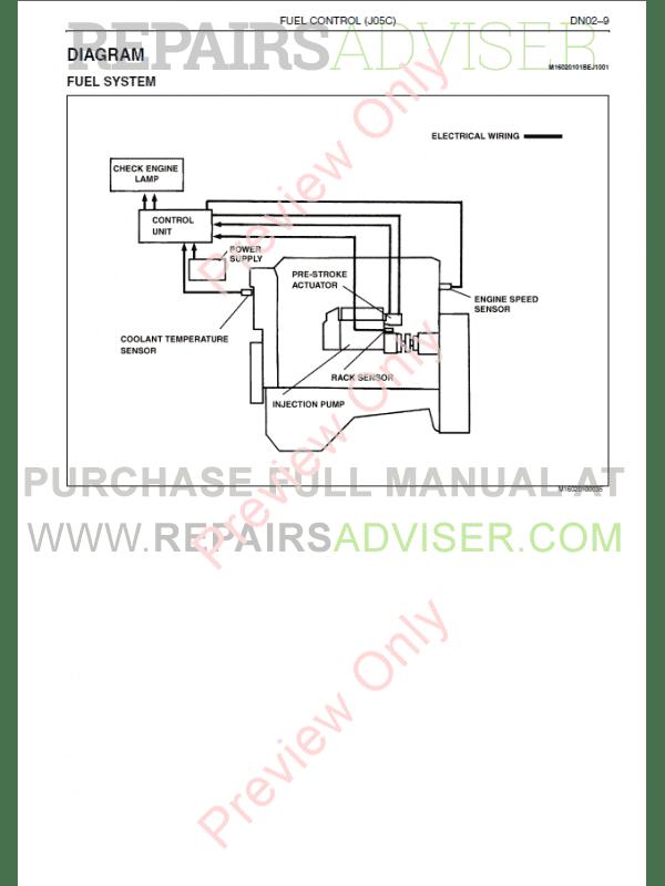 BA_4887] Hino 338 Chassis Wiring Diagram View Diagram Free DiagramOxyl Gresi Nful Mohammedshrine Librar Wiring 101