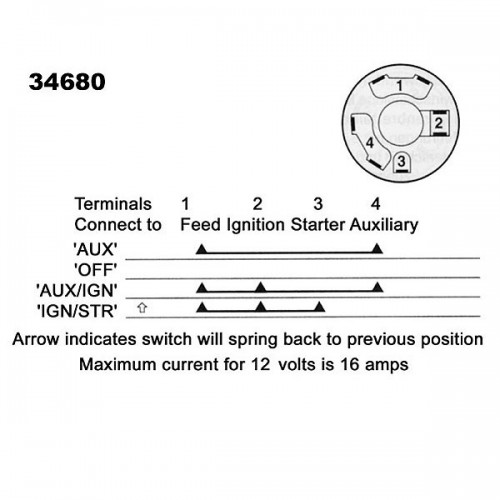 Schematic Universal Ignition Switch Wiring Diagram from static-cdn.imageservice.cloud