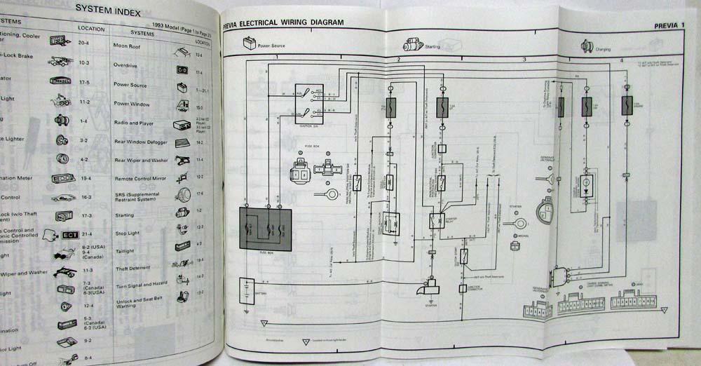 Toyota Estima Wiring Diagram Toyota