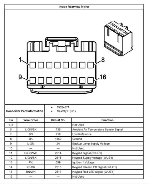 onstar 2013 chevy wiring diagram - wiring diagram site wood-stand -  wood-stand.emozionieparole.it  emozionieparole.it
