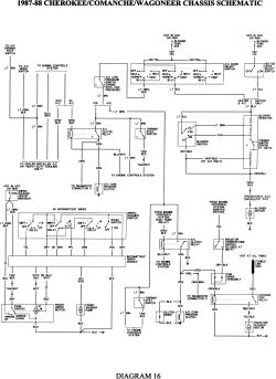 Miraculous 88 Jeep Comanche Wiring Diagram Wiring Diagram Wiring Cloud Ostrrenstrafr09Org