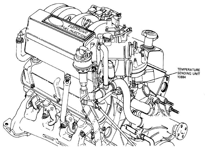 1987 Ford F 150 Engine Diagram Wiring Diagram Correction Correction Cfcarsnoleggio It