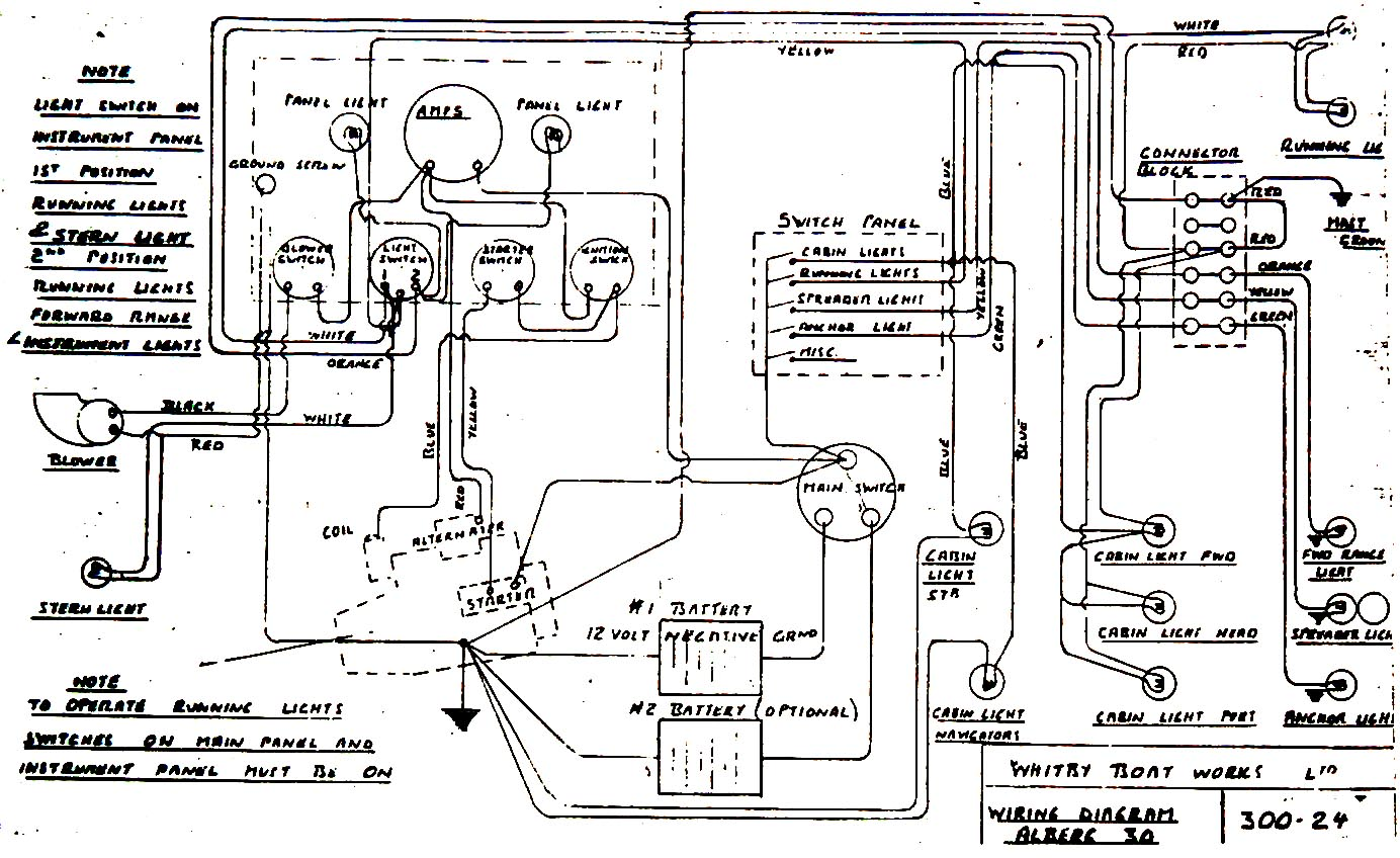 Fabulous Sailboat Ac Wiring Wiring Diagram Data Wiring Cloud Inklaidewilluminateatxorg