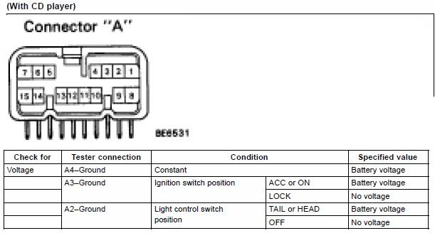 Cool Lexus Sc400 Wiring Wiring Diagram Wiring Cloud Uslyletkolfr09Org