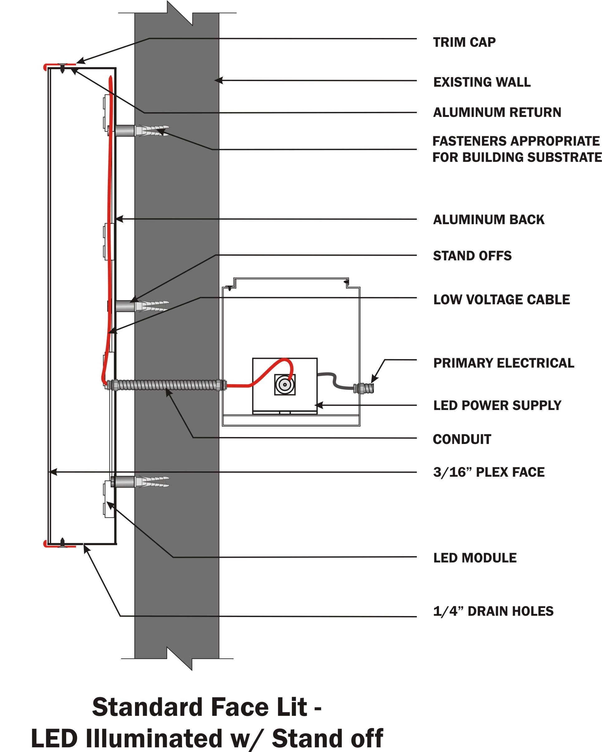 KL_1754] Led Sign Wiring Diagram Channel Letter Led Wiring Diagram Led  Power Free DiagramEgre Tool Mohammedshrine Librar Wiring 101