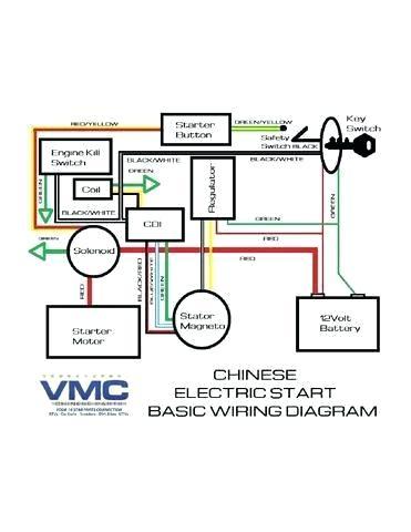 Kazuma 50cc Atv Wiring Diagram - Wiring Diagramsway.need.lesvignoblesguimberteau.fr