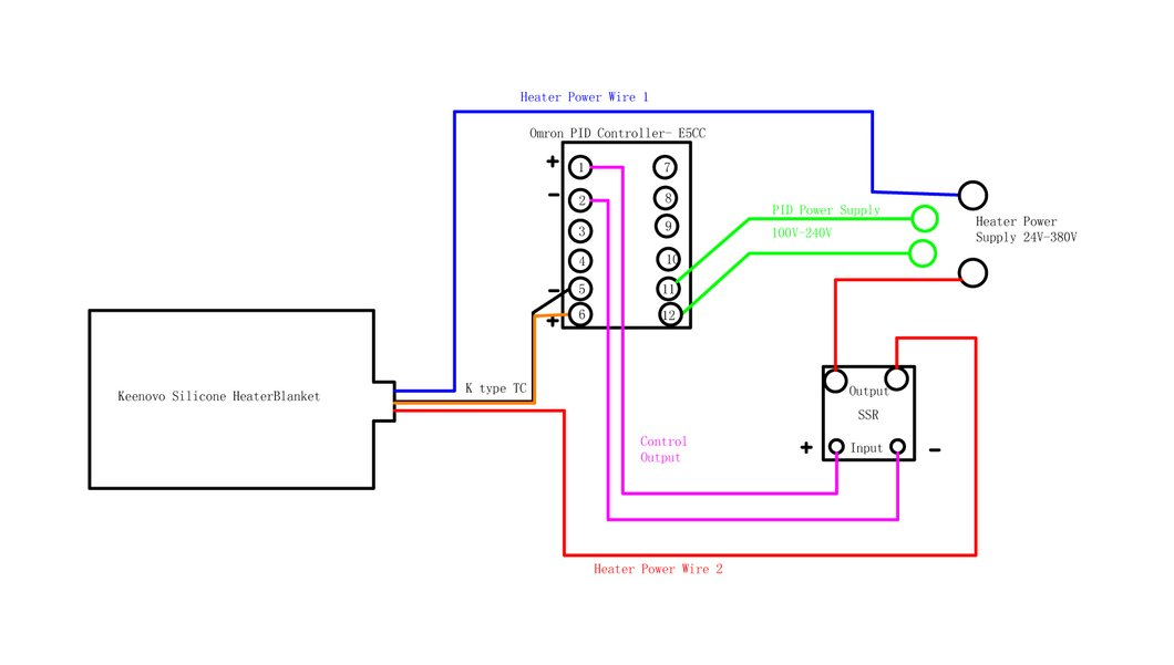 Amazing Pid Controller Wiring Diagram For Heat Wiring Diagrams For Your Wiring Cloud Itislusmarecoveryedborg
