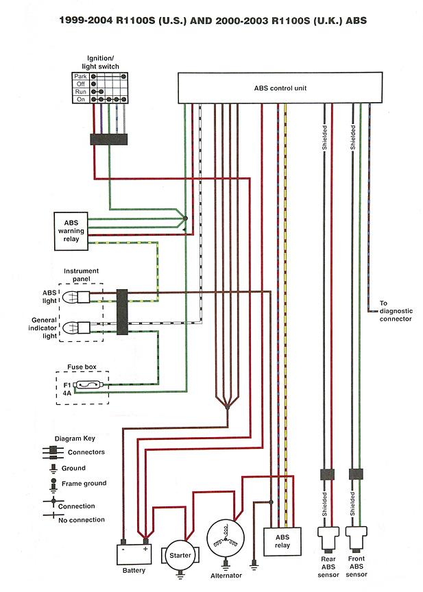 AH_2563] Buell Ignition Wiring Diagram Wiring DiagramBapap Gritea Mohammedshrine Librar Wiring 101