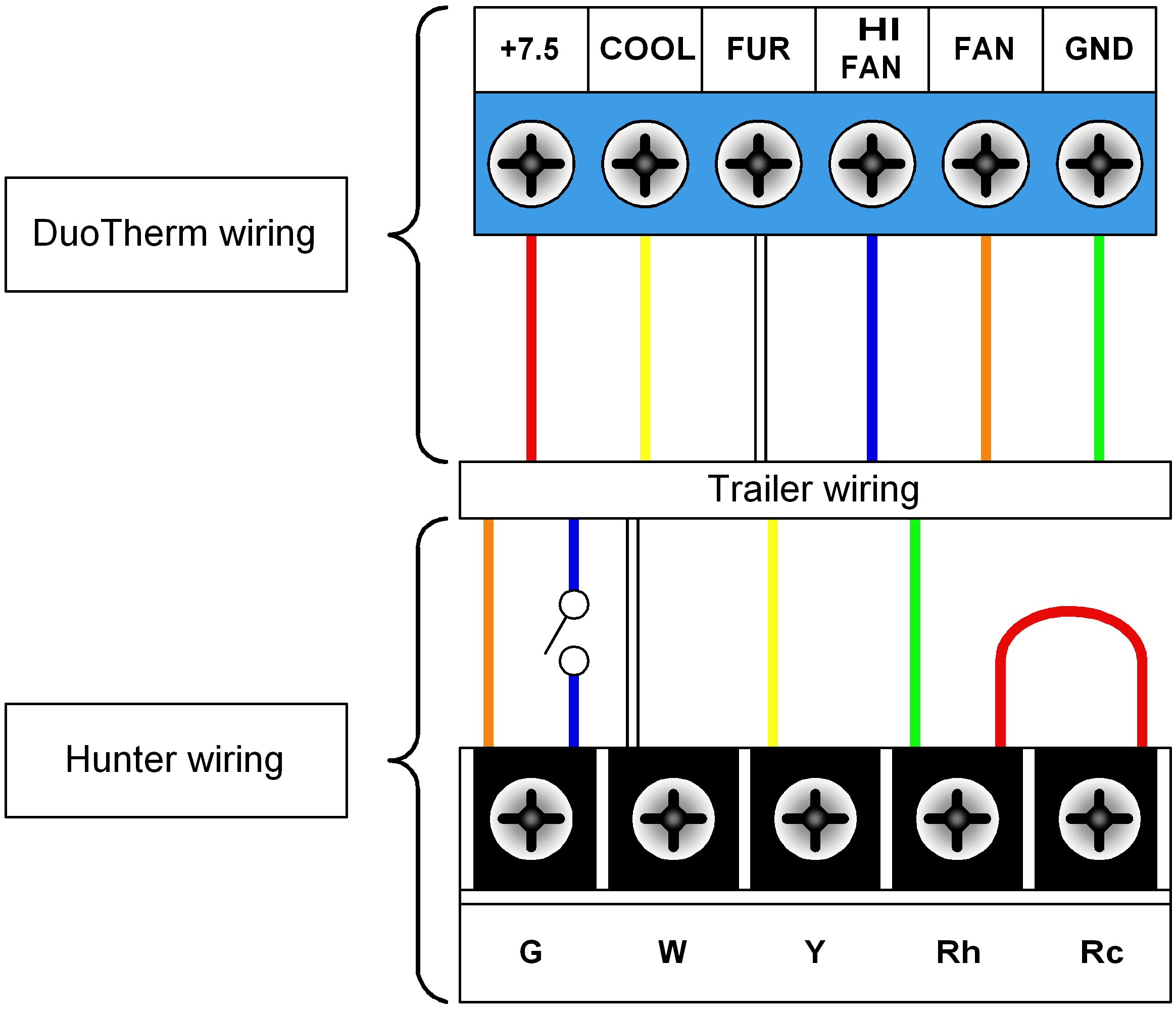 FX_2910] Hvac Wiring Color Codes Free Download Wiring Diagrams Pictures  Free Diagram | Hvac Pump Wiring Diagram |  | Osoph Mentra Mohammedshrine Librar Wiring 101