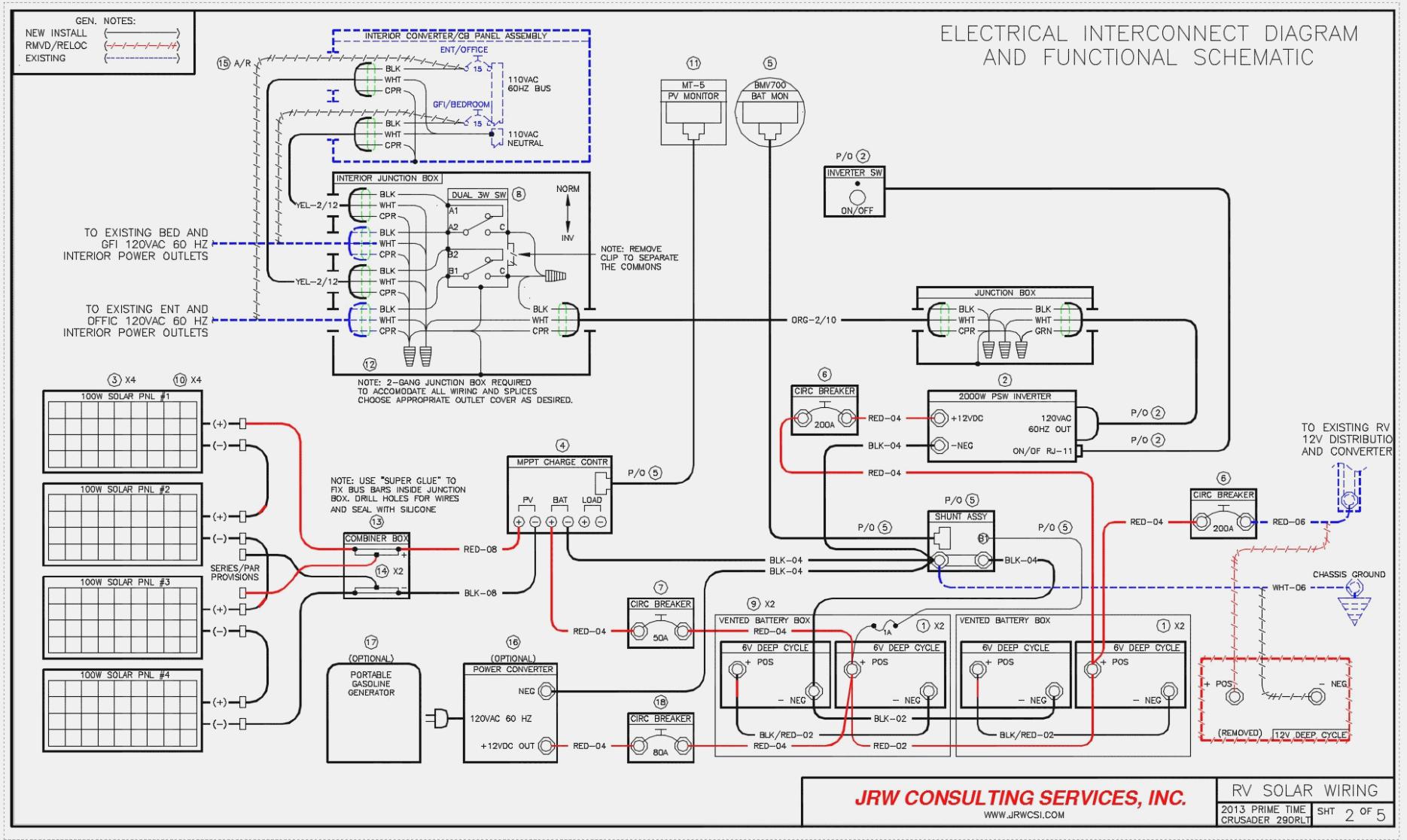 Rockwood Wiring Diagram - Wiring Diagrams DataUssel