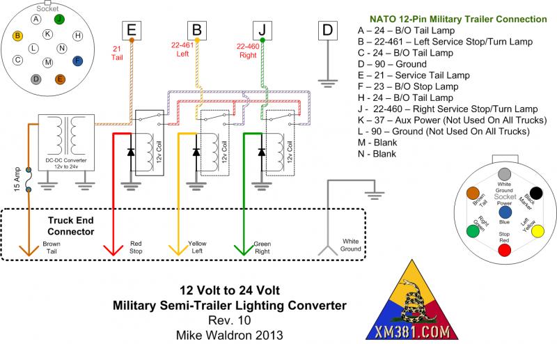 [SCHEMATICS_48IS]  Mulitary Tractor Trailer Wiring Diagram - Wiring Diagrams | 24v Military Trailer Wiring Diagram |  | mine.lean.lesvignoblesguimberteau.fr