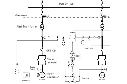 Yy 1570 Wiring Diagram Additionally Thermal Power Plant Diagram On Wiring Wiring Diagram