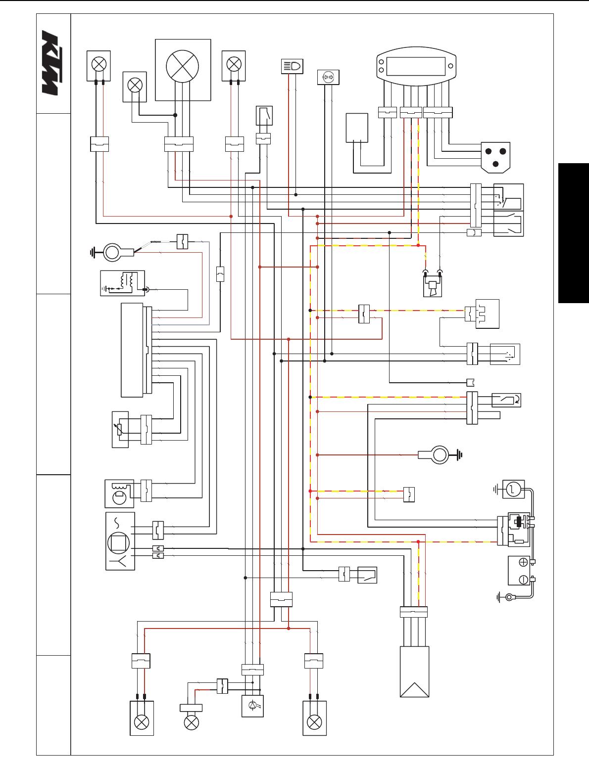 Ktm 450 Exc 2018 Wiring Diagram