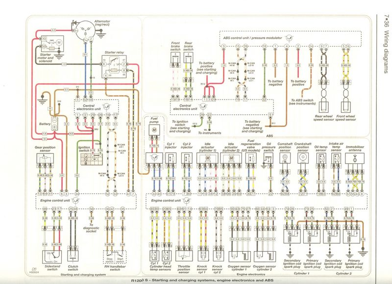 G650gs Wiring Diagram Suzuki Ignis Radio Wiring Diagram Begeboy Wiring Diagram Source
