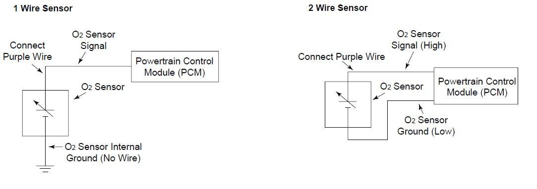 Sensational Pro Comp Wiring Harness Diagram Brandforesight Co Wiring Cloud Rometaidewilluminateatxorg