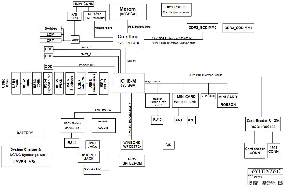 [DIAGRAM_34OR]  AO_7360] Toshiba Satellite L600D P205D Uma Schematics Quanta Te3 Circuit  Download Diagram | Toshiba Laptop Wiring Diagram |  | Intel Xeira Mohammedshrine Librar Wiring 101