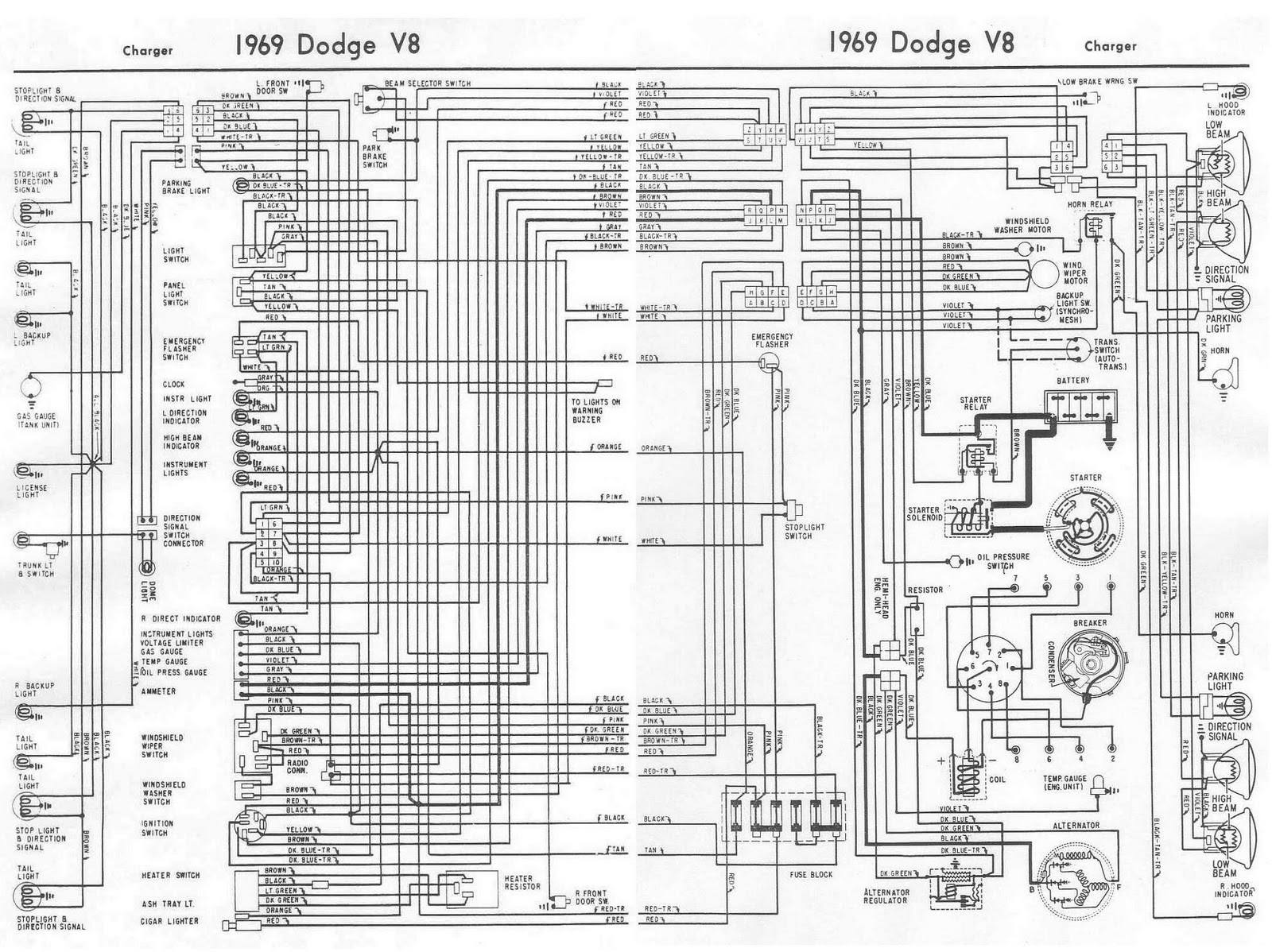 1970 Cuda Wiring Diagram Horn Vw Turn Signal Wiring Diagram Plymouth Cukk Jeanjaures37 Fr