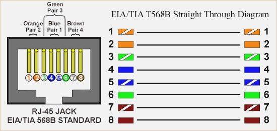 RH_6693] Network Diagram Design Computer Cat 6 Ethernet Cable Wiring Diagram  Free DiagramGinia Bocep Mohammedshrine Librar Wiring 101