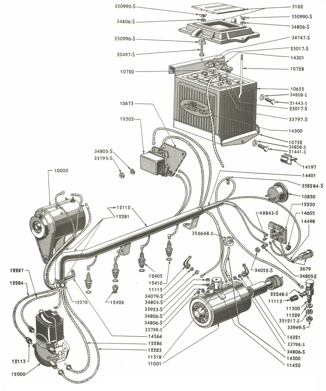 Ford Tractor Wiring Harness Wiring Diagram User Tuck Mutual Tuck Mutual Sicilytimes It