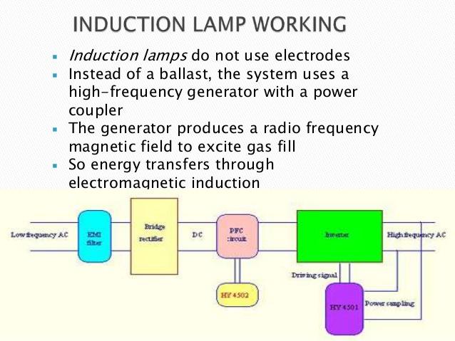 Swell Induction Lighting Wiring Cloud Vieworaidewilluminateatxorg