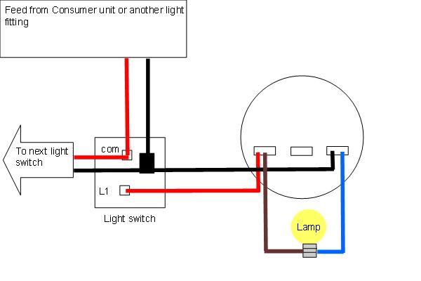 Remarkable Single Light Switch Wiring Diagram Uk Wiring Diagram Data Schema Wiring Cloud Ymoonsalvmohammedshrineorg