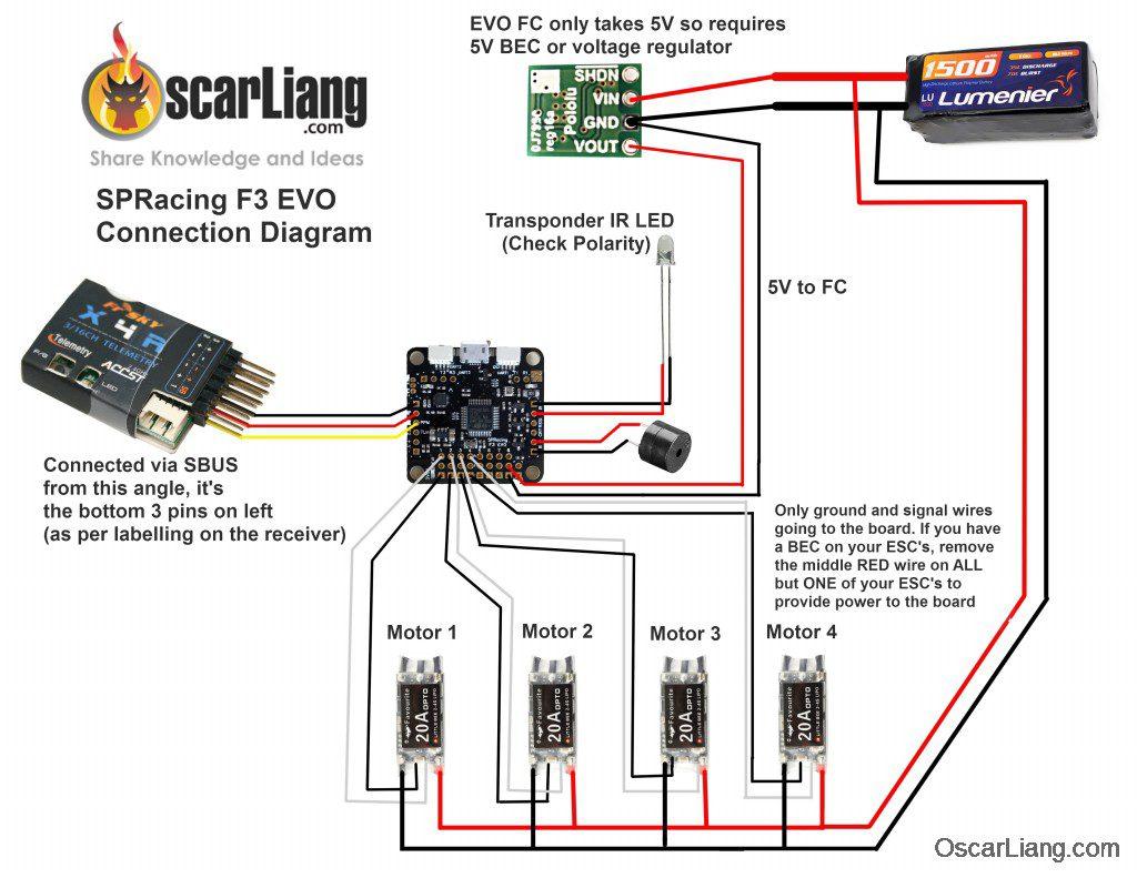 YT_6923] Diagram In Addition Cc3D Motor Wiring Diagram On Motor Controller  Download DiagramPhae Sapebe Mohammedshrine Librar Wiring 101