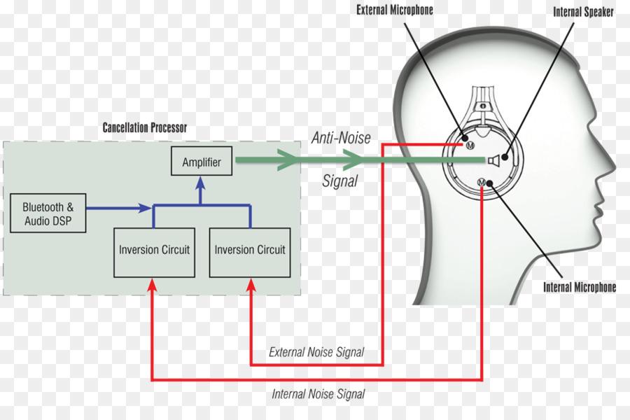 Terrific Clark Wiring Diagram Wiring Diagram Tutorial Wiring Cloud Counpengheilarigresichrocarnosporgarnagrebsunhorelemohammedshrineorg