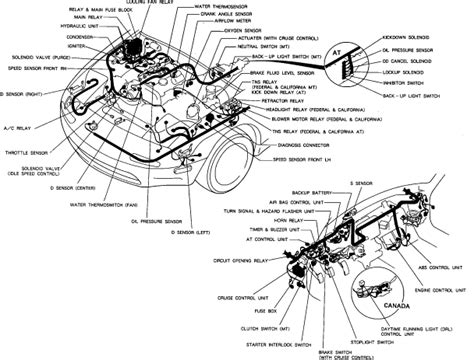 [QNCB_7524]  BY_9675] Miata Engine Diagram Wiring Diagram | 94 Miata Engine Diagram |  | Itis Stre Over Marki Xolia Mohammedshrine Librar Wiring 101