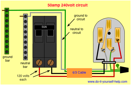 Terrific Wiring Diagram For A 50 Amp 240 Volt Circuit Breaker Electrical Wiring Cloud Itislusmarecoveryedborg